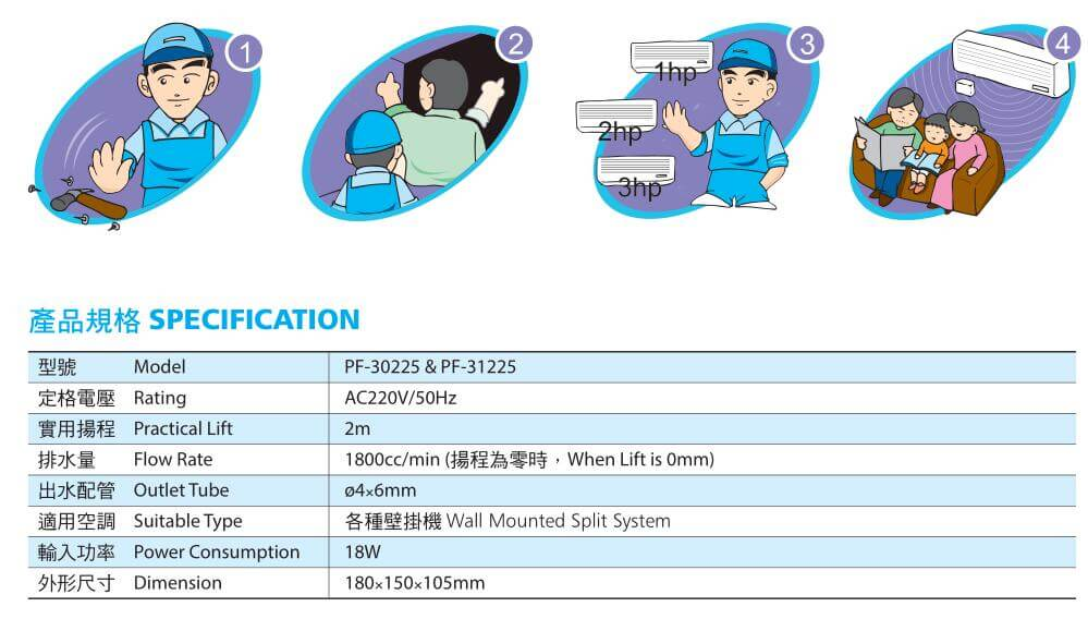 Air Conditioner Pump PF Series specification 1