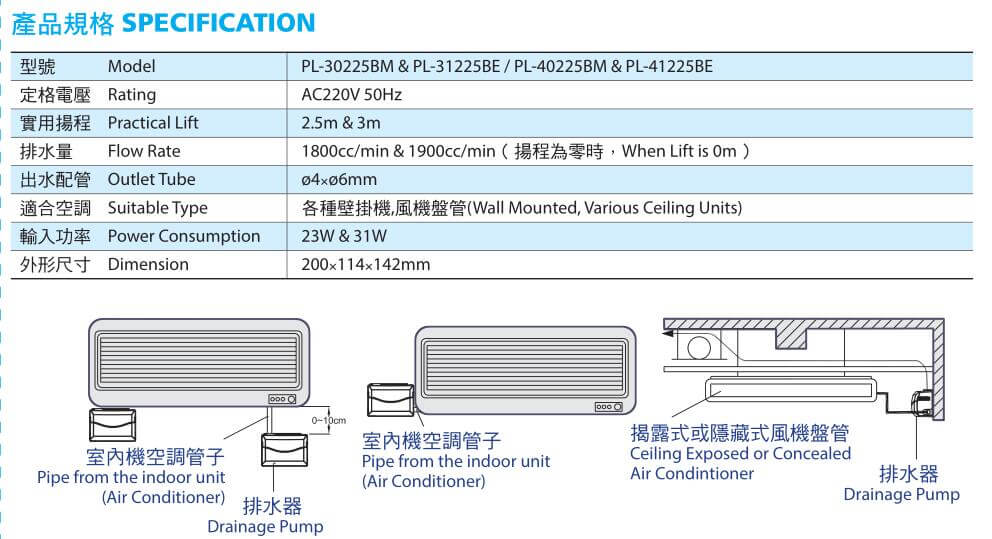 HOPPY Air Conditioner Pump PL Series specification 1