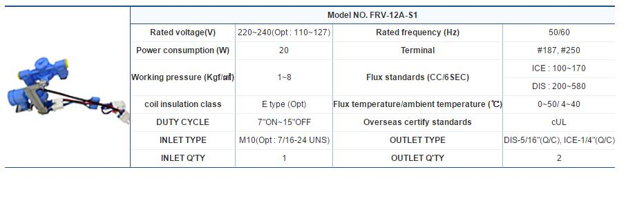 useong Flow senser Refrigerator Water Valve Model NO.RIV-23AE-1(ECO)